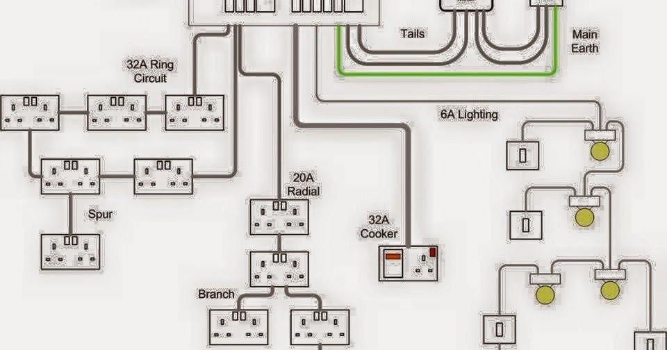 electrical engineering world typical house wiring diagram