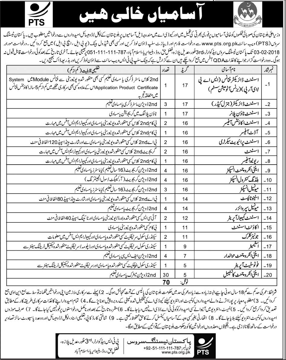 Latest PTS Jobs announced for Balochistan for Various Vacancies