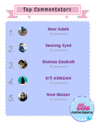 Top Commentators Bulan Mac Blog: Elsaalicious