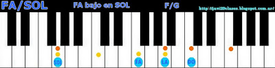 acorde piano chord fa con bajo en sol
