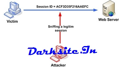 Droidsheep Session Hijacking Tool In   Android Hacking Tool