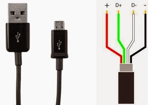 Diagrama Data cable MicroUSB  Otros estándares USB  Day Computer