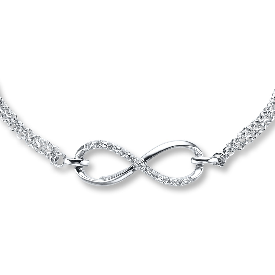Bracelet Mold Galleries Bracelet Infinity