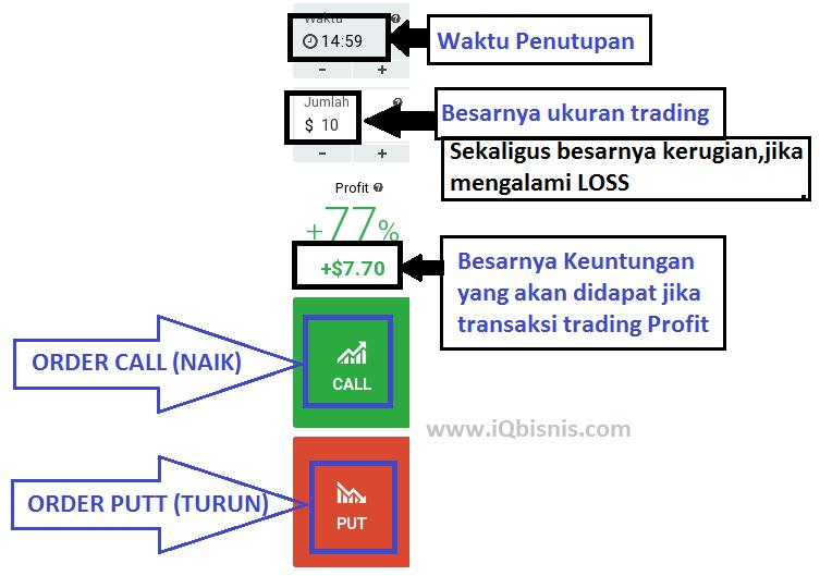 perbedaan trading forex dan binary option beserta penjelasannya