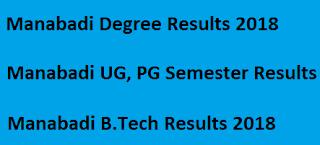 Manabadi Au B Pharmacy Results {Nhs Alumni}