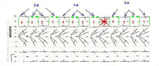 diagrama-crochet-blusa