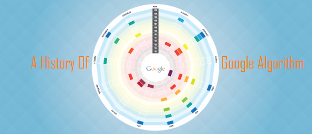 A Visual History of Google Algorithm Changes [infographic]