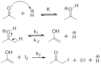 Order of reaction between iodine and propanone lab report