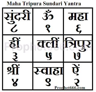 Maha Tripura Sundari Yantra Sadhana to achieve perfection in life