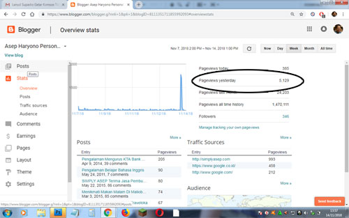 5000 PAGEVIEWS : Inilah dashboard statistik Blog saya pada tanggal 14 Nopember 2018, Hari Rabu, Foto ini menunjukkan saatt blog www.simplyasep.com  mendapat hits 1000 oramh perhari..  Foto Internet