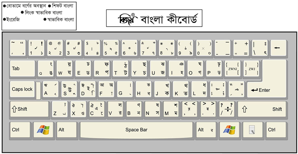 Bangla Software and Bangla Spell Checker Download for FREE
