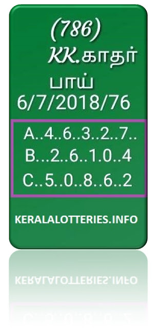 KK Kerala Lottery Guessing abc board numbers  06-07-2018 Nirmal Nr-72 lottery
