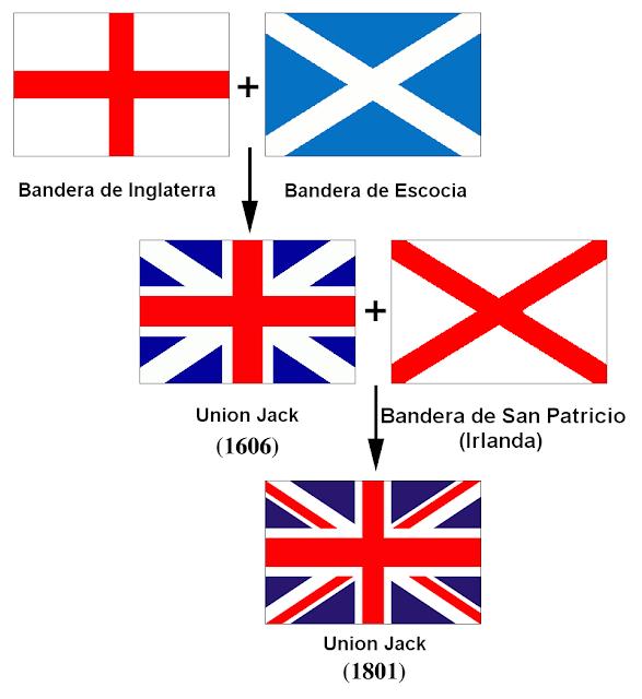 La bandera más cristiana del mundo simboliza un estado al servicio ...