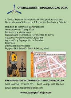 Topografia Granada