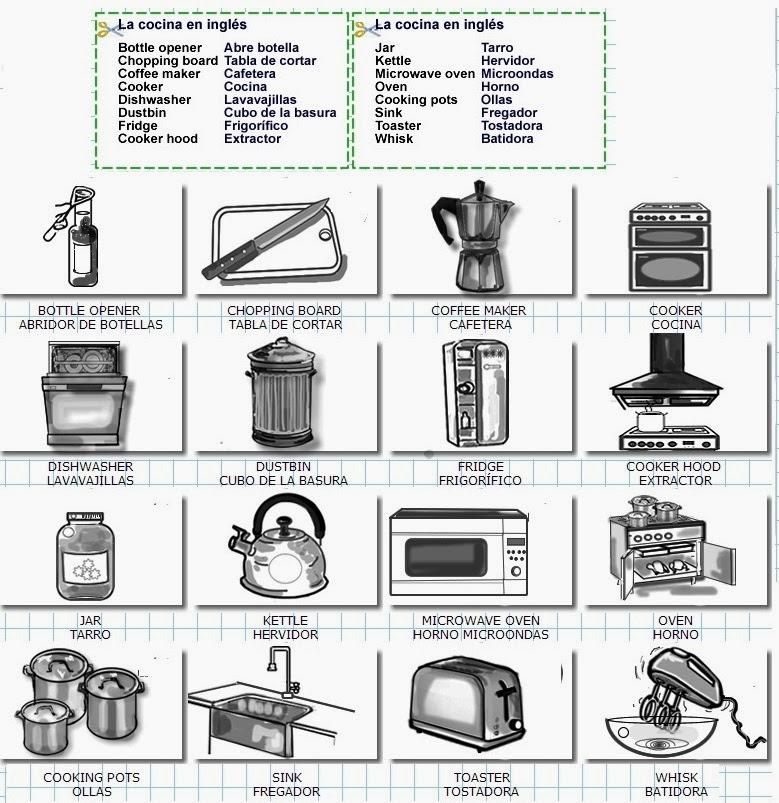 Extractor de la cocina en ingles  Electrodomsticos