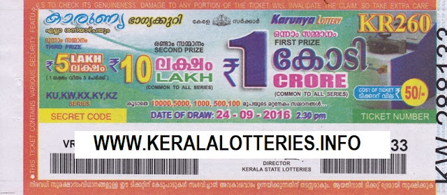 Kerala lottery result official copy of  Karunya_KR-108