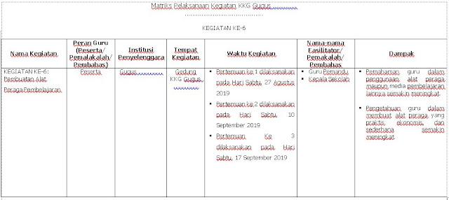 Matrik Kegiatan Pengembangan Keprofesian Berkelanjutan (PKB) KKG Pembuatan Alat Peraga