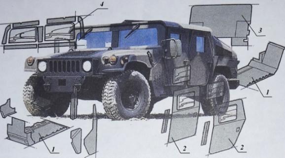 Варіант модульного локального бронювання автомобіля HMMWV (Hummer)