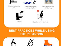 Unsafe Acts While Using the Restroom