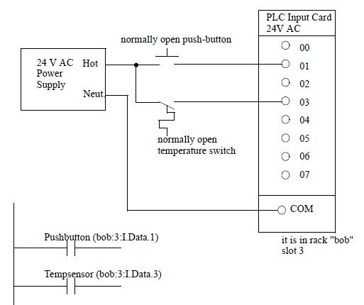 Fine Plc Control Wiring 101 Olytiaxxcnl