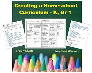 http://homeschoolden.com/2016/11/06/creating-a-homeschool-curriculum-kindergarten-grade-1/