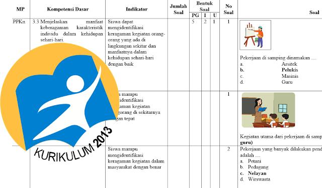 Kisi-Kisi dan Soal UTS Kelas 4 SD Semester 2 Kurikulum 2013 Revisi