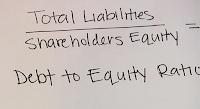 Pengertian Debt to Equity Ratio (DER)