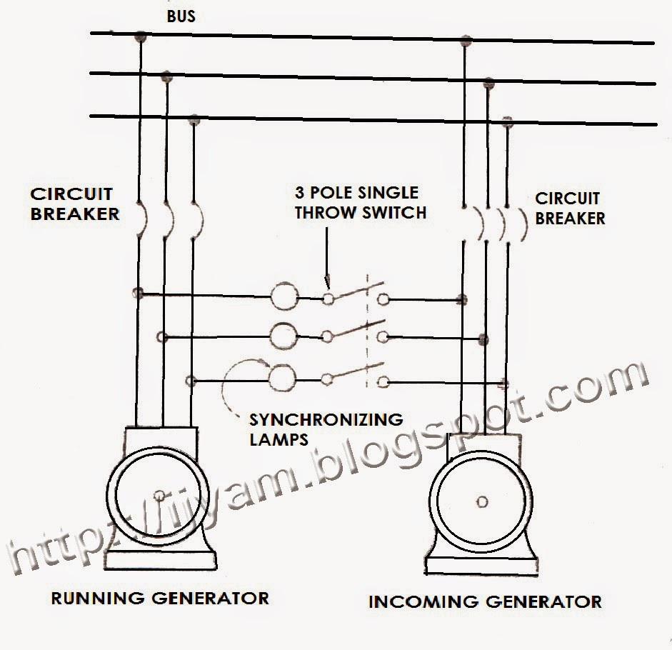 Double Pole Throw Wiring Diagram Simple Guide About Single Switch Operating Alternators Or Ac Generators In Parallel Circuit