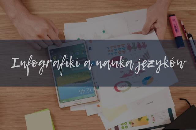 slowlingo, infografiki językowe, nauka języków, język obcy
