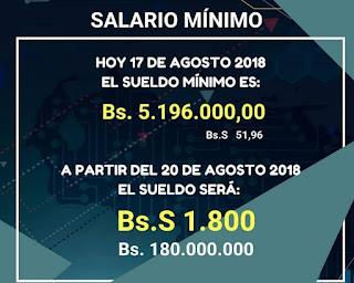Salario mínimo será de medio Petro