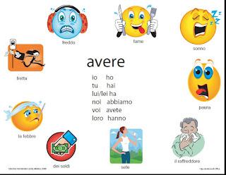 Устойчивые выражения с глаголом avere