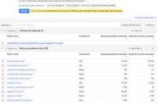 12 herramientas SEO para generar palabras clave online para un sitio web