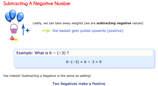 Explanation on how to add and subtract with negative numbers