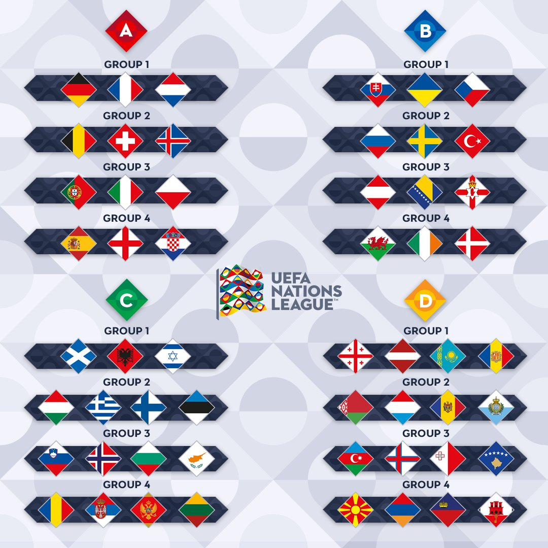 All new uefa nations league league phase draw trophy and for League table 6 nations