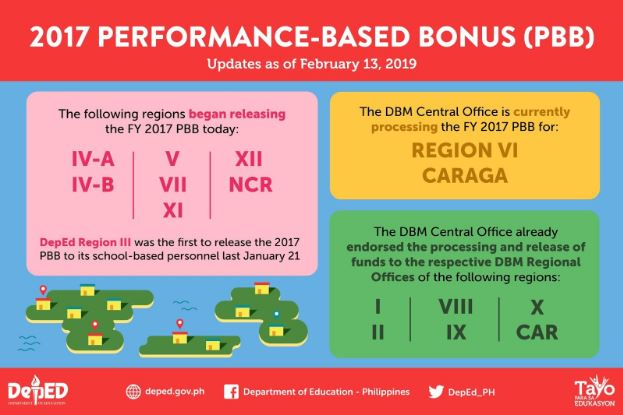 DepEd begins releasing 2017 PBB to 7 regional offices