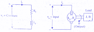 transfer-function-armature-controlled-dc-motor