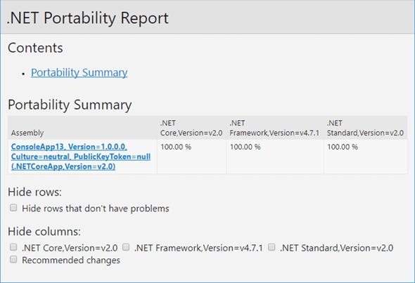 Resultado del análisis de un ensamblado en el se muestra que el grado de compatibilidad con distintas plataformas es del 100%