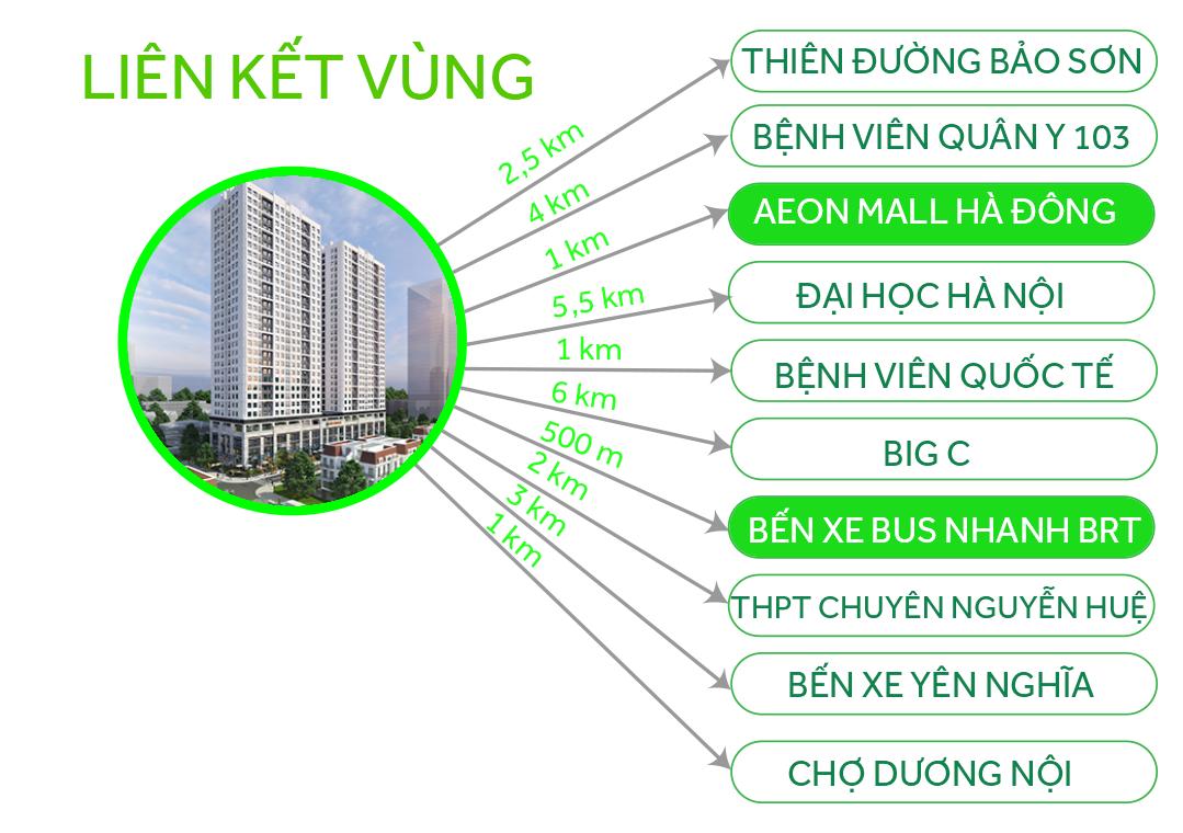 thiet-ke-can-ho-flc-green-home