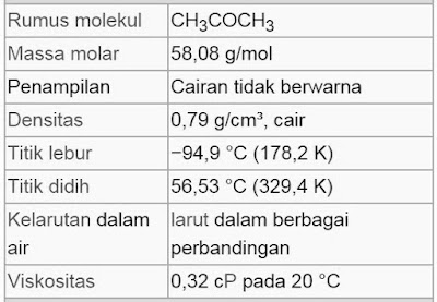 Rumus Kimia Aseton