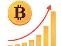 Trend Positif Bitcoin Sudah Muncul, Jangan Sampai Ketinggalan Momentum Untuk Membelinya
