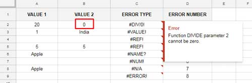 How to Fix Query Errors??? ~ Technology Tips & Tricks