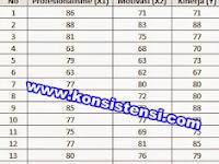 Uji Heteroskedastisitas dengan Grafik Scatterplot SPSS