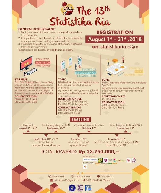Kompetisi Statistika Nasional (KSN) 2018
