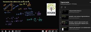 Lista de videos de Khan Academy para Trigonometría