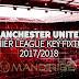 Tiga Pemain yang Bisa Ikuti Jejak Lukaku ke Manchester United