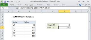 Fungsi Sumproduct Dalam Microsoft Excel