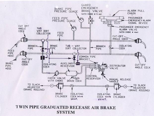 "Rail Maniac: How Does the ""Emergency Alarm Chain Pull ..."