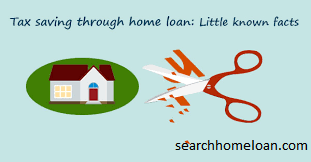 Home Loans, Home Loan Investment Bank, Claim Tax Benefits, Tax Benefits