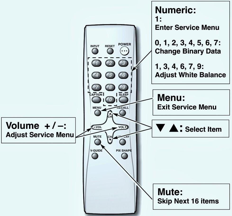 Master Electronics Repair !: SANYO DP 23845 - SERVICE MODE
