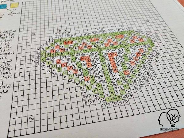pixel art, czyli kolorowa ortografia